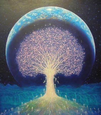 Глоссарий: высшие системы мироздания