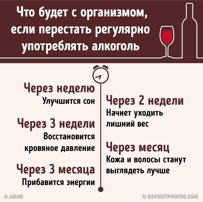 Сахар, дрожжи и алкоголь. Алкогольная зависимость. Метафизика и контроль сознания