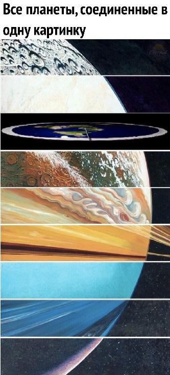 Теория полой земли и плоской земли