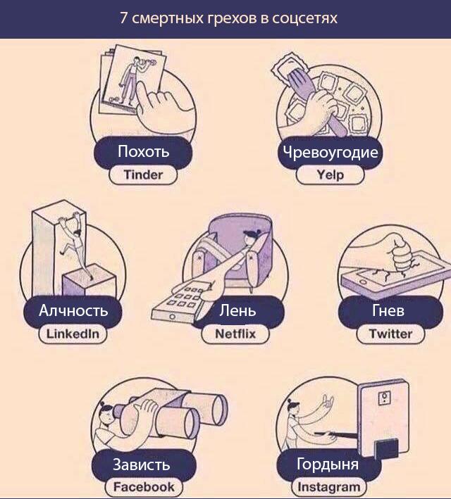 7 смертных грехов в соцсетях