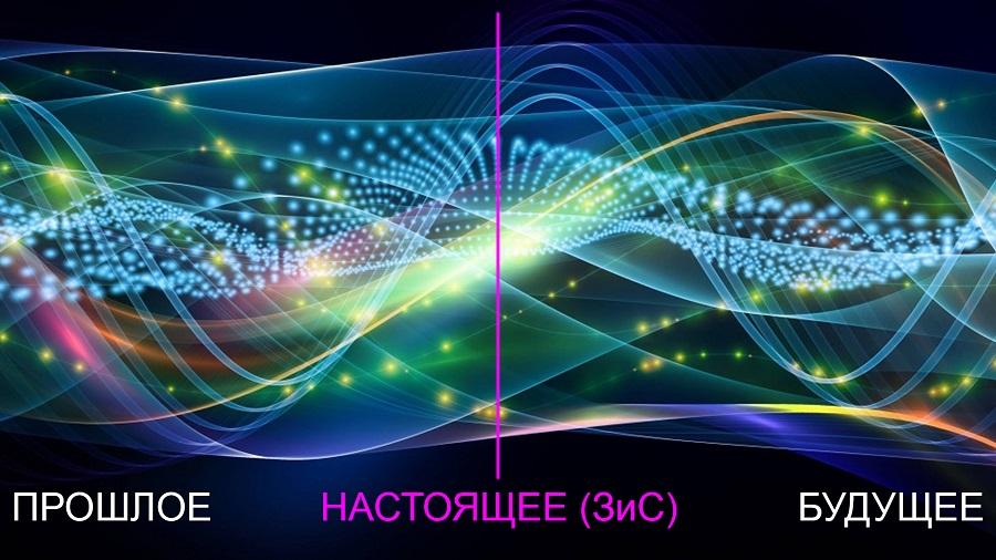 Реинкарнация, веер реальностей и теория суперструн