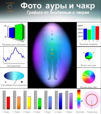 Технологии снятия масок и распознавания невидимых глазу объектов