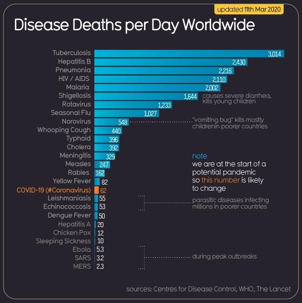 Коронавирус, черные лебеди и ожидание назревающего события Koronavirus-ezhednevnaya-statistika-smertej