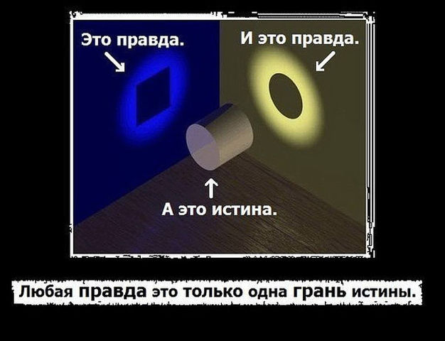 istina
